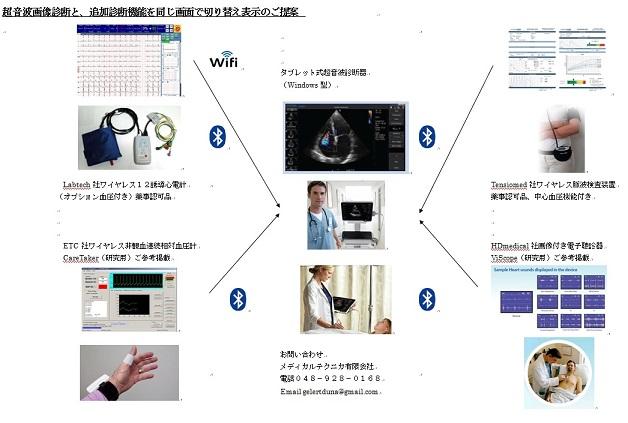 超音波画像診断との複合器no2s.jpg
